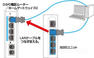 IPv6パケットフィルタの配線方法イラスト。